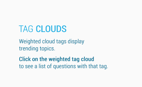 Weighted cloud tags display trending topics.