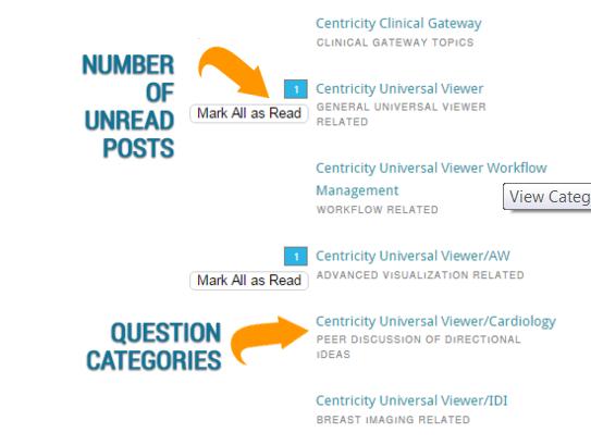 View Categories & Unread Posts